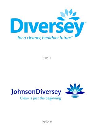 不易:Diversey就是泰华施了