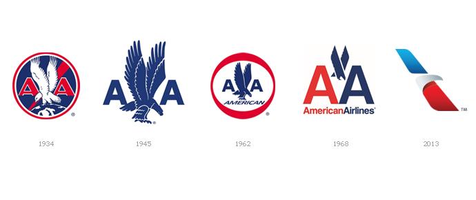 American Airlines Logo American Airlines Logo History