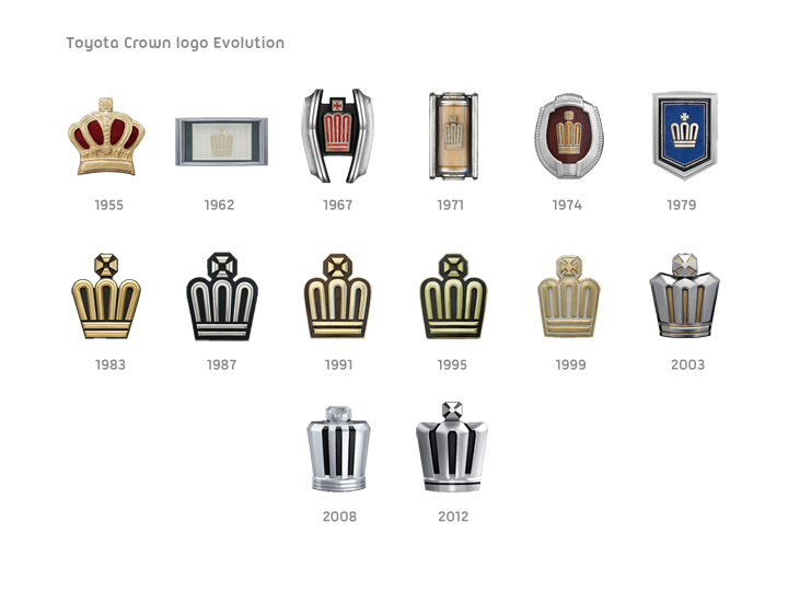 Toyota Crown logo evolution