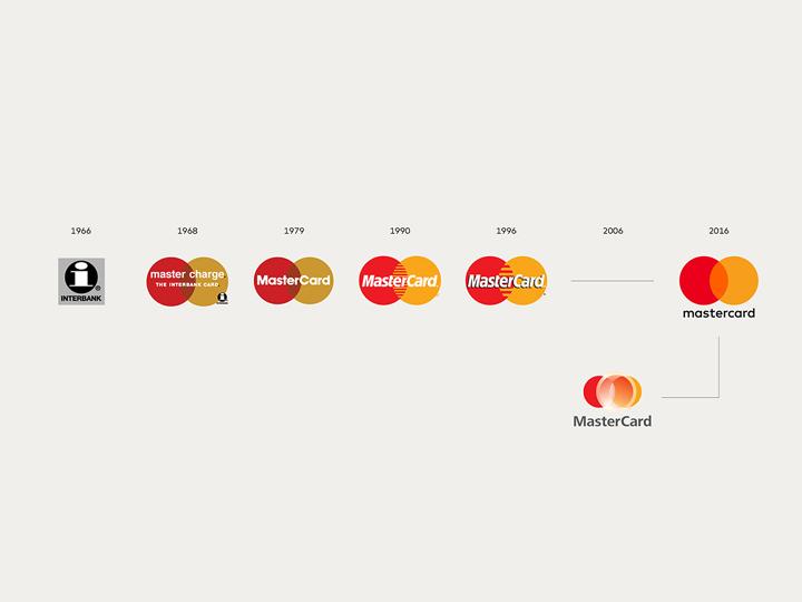 万事达 Mastercard logo 简化